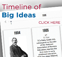 Timeline of big ideas